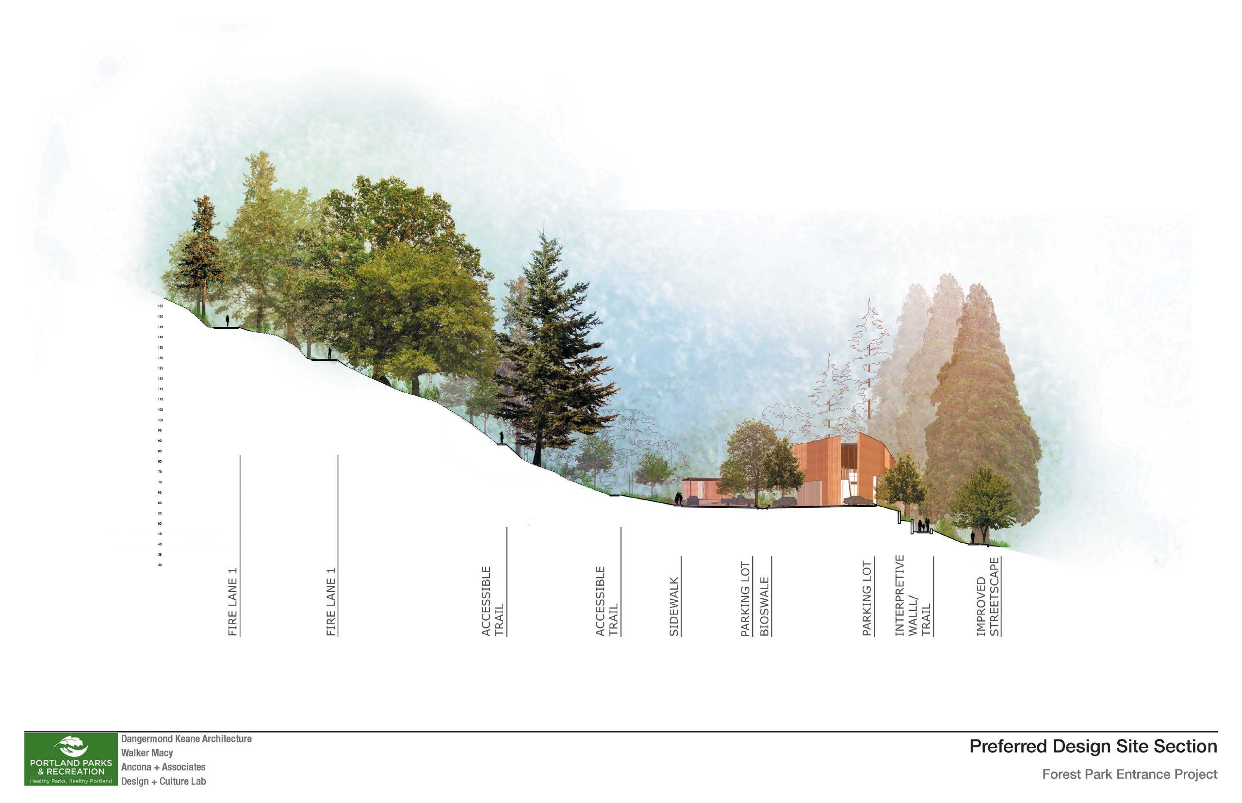 Forest Park Entrance Project