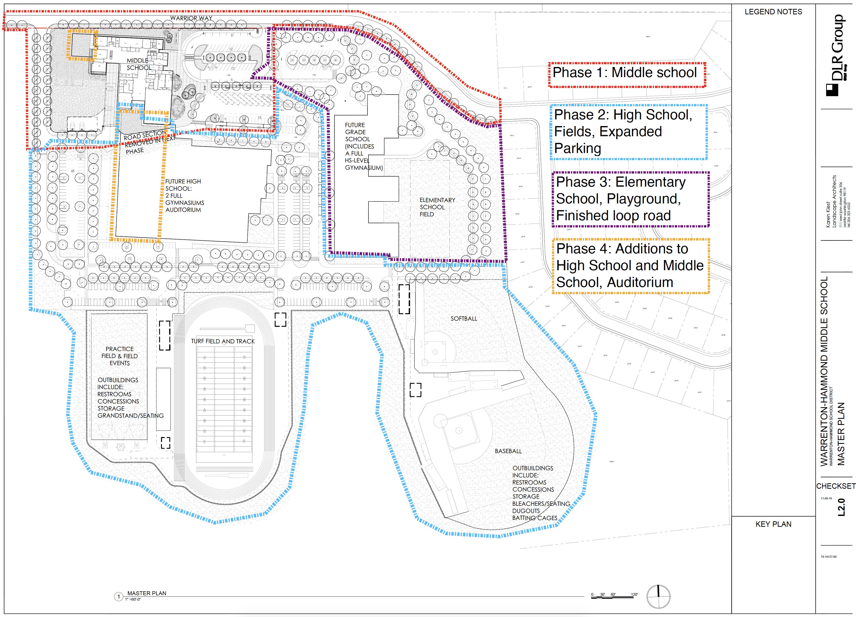 Warrenton-Hammond School District Master Plan
